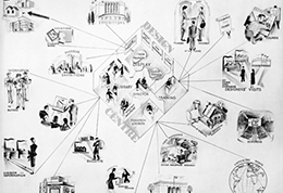 Cultures of Consumption, University of Brighton Design Archives