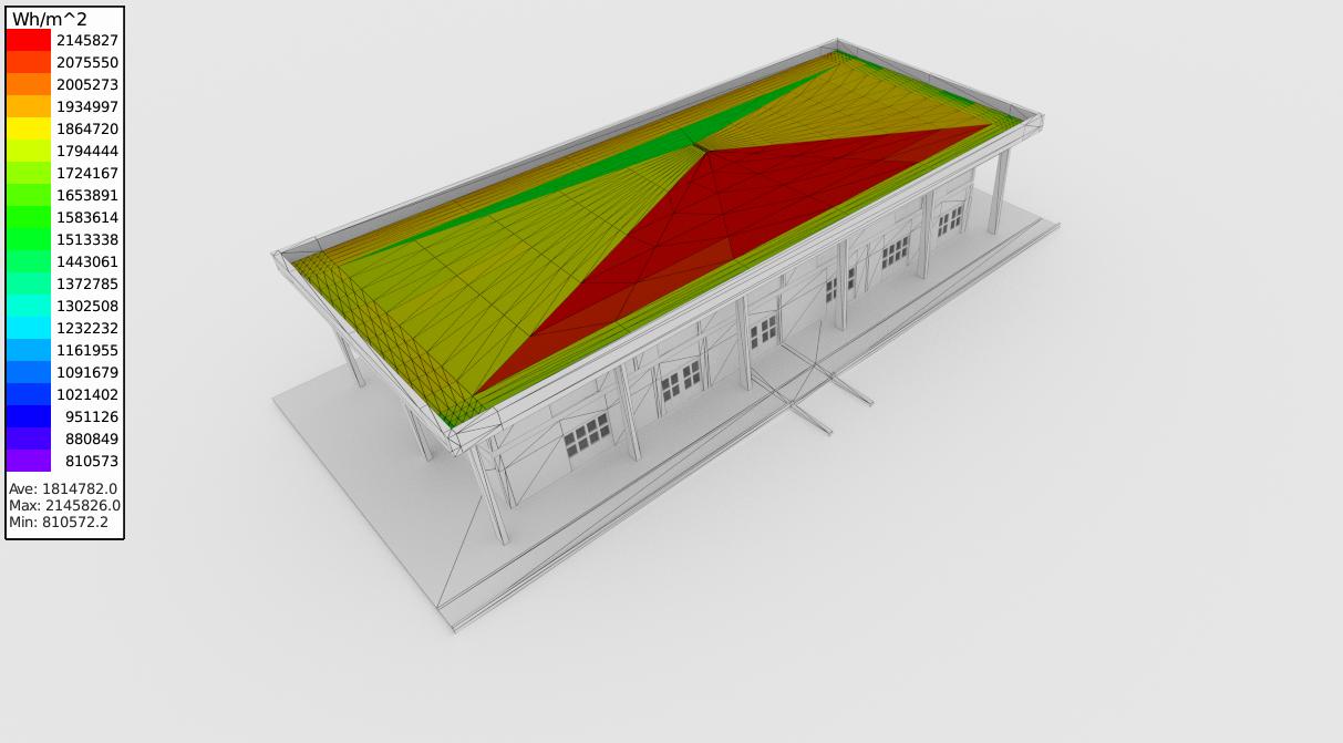 Annual watt-hours on roof geometry