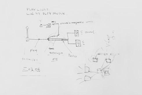 Figure 3. Diagrammatic, process