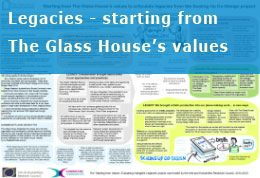 Glass-House-legacies