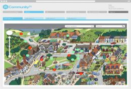 Nick Gant: Community 21 Website - illustration interface