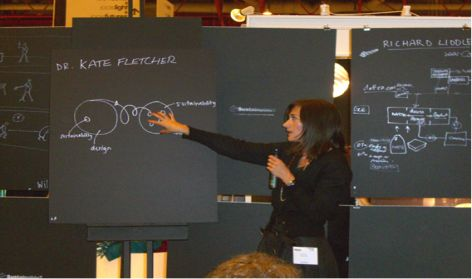 100% Sustainable? 2007 Kate Fletcher presenting