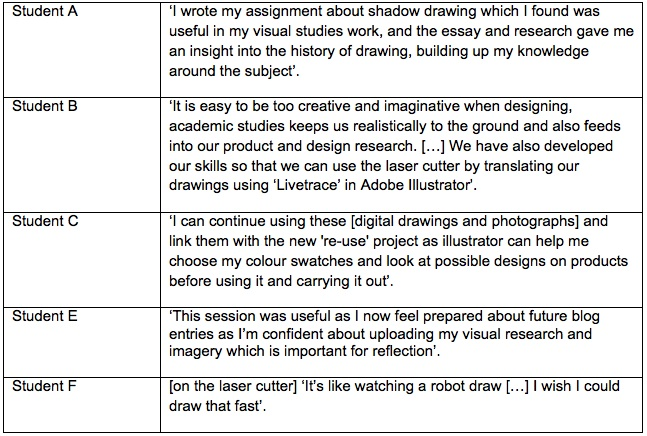 Table 3. Student Reflections in Reflective Blogs and ILP reports (2011-2012)