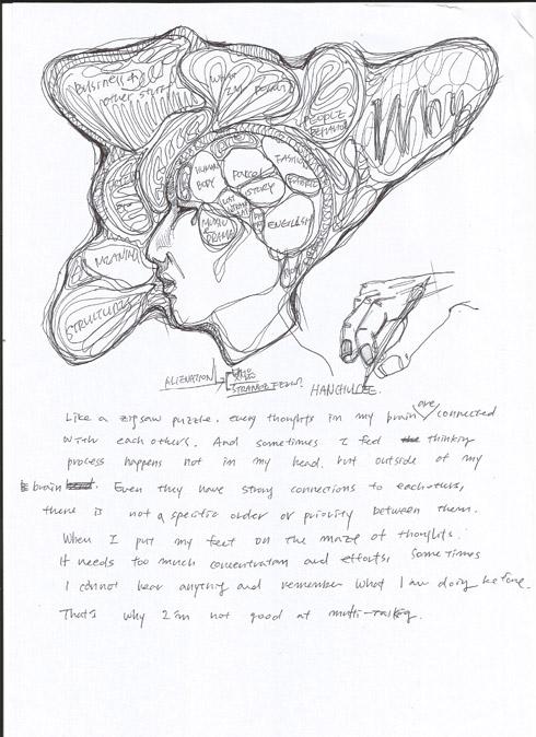 Figure 6. The Brain