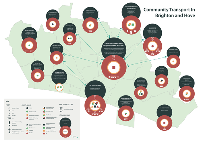 Figure: Visualisation of Community Transport Services in Brighton & Hove