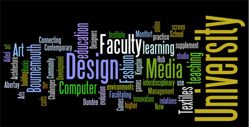 Wordle image ADM-HEA Projects